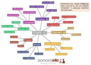 Evitar verbos comodín - TENER (I)